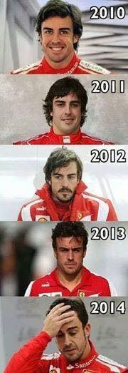 The Many Faces of Fernando Alonso at Ferrari