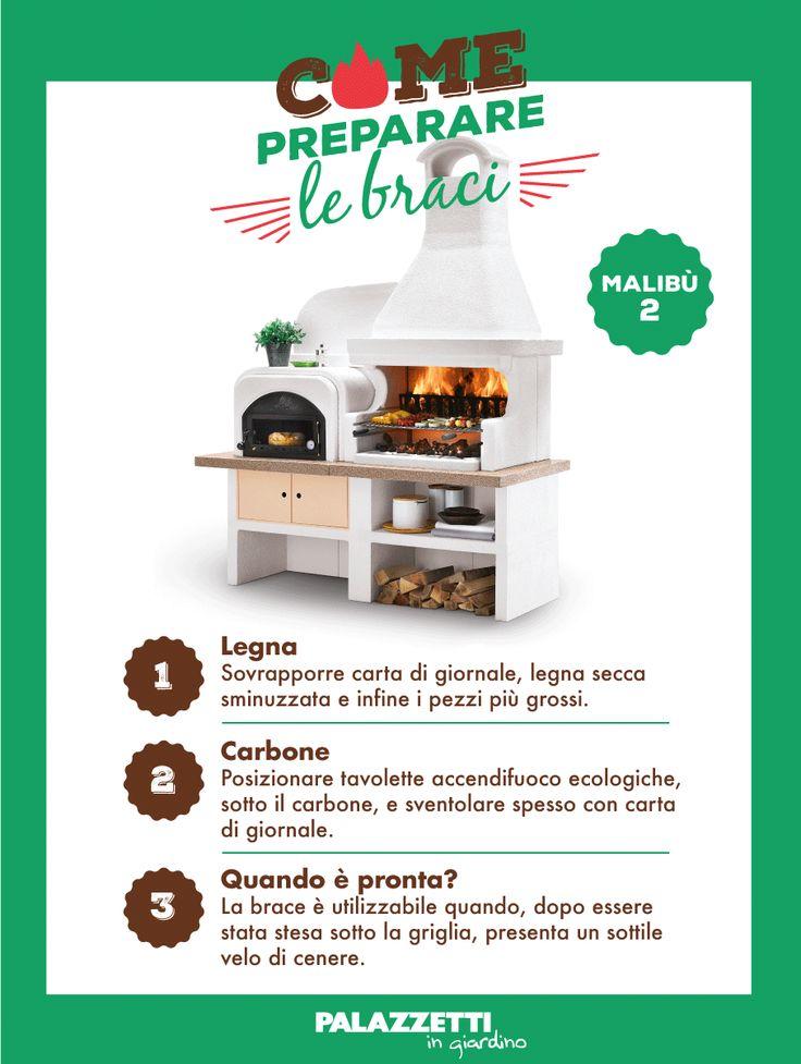 Una guida per preparare al meglio le braci per griglia e barbecue, utilizzando legna o carbone.