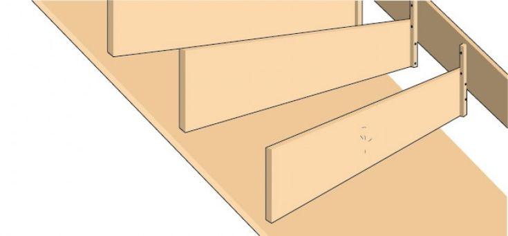 faire un coffrage d'escalier pour couler le béton