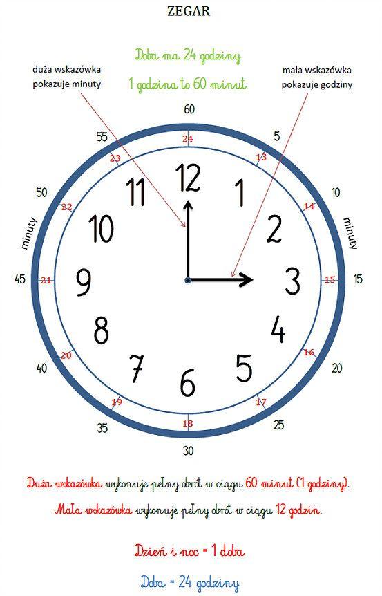 Dziś przedstawiam moje propozycje dotyczące nauki odczytywania i zapisywania wskazań zegara. DARMOWE karty pracy, szablony kości do gry, puzzle, gry online ora