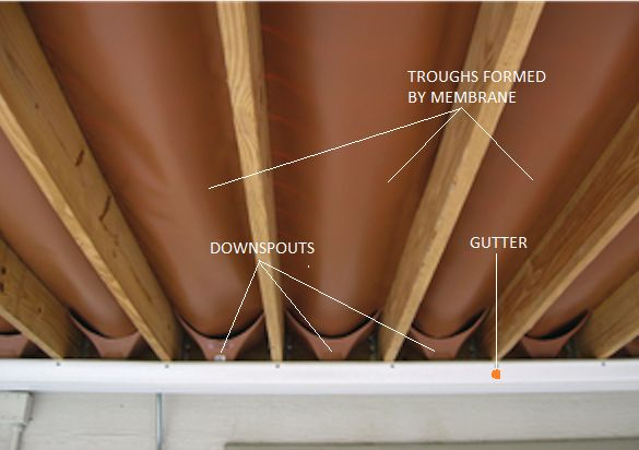 3 Ways To Create Waterproof Dry E Under A Deck Home Decks Design