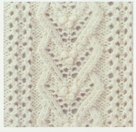 Cable Lace Knitting Stitches : 17 Best images about Heart knit stitch patterns on Pinterest Cable, Knittin...