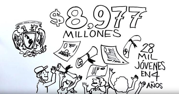 8 mil podrían estudiar la universidad con el dinero usado en el hangar y avión presidencial (VIDEO): Morena