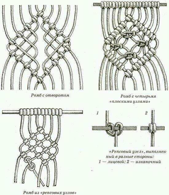 macramé knopen