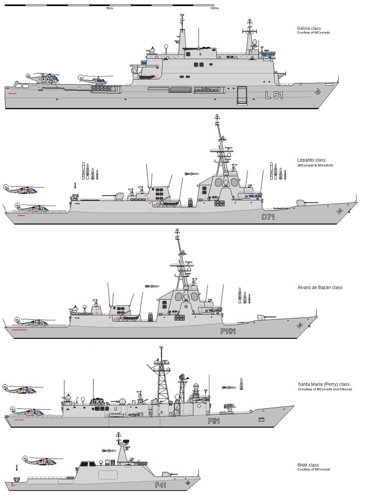 Spanish Navy From Ship Pinterest