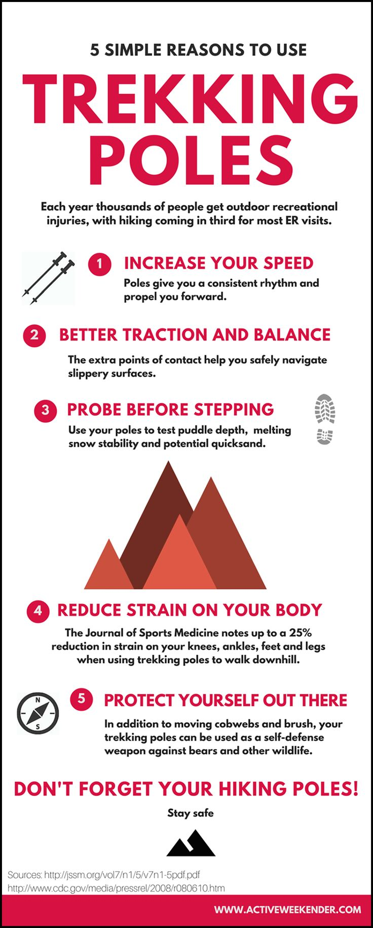 reasons to use trekking poles while hiking