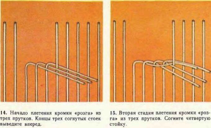 Плетение из газетных трубочек для начинающих пошагово: техника плетения, мастер класс, фото. Плетение корзин, шкатулок, коробок из газет для начинающих: схемы, загибы, фото