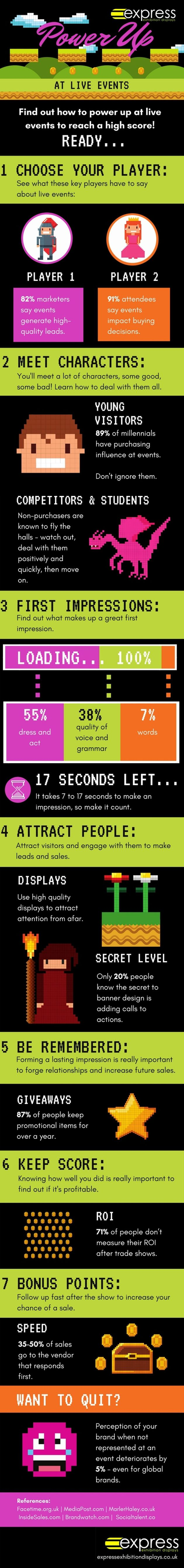 #Marketing #Infographic - How to Power Up at Events to Reach a High Score
