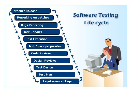 Mindz Technology    http://www.facebook.com/mindztechnology