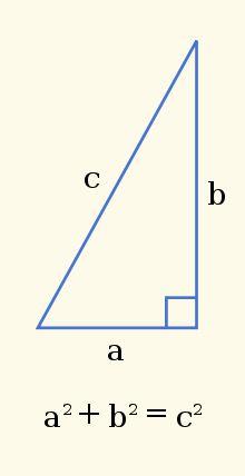 Triangle rectangle et relation algébrique entre les longueurs de ses côtés.