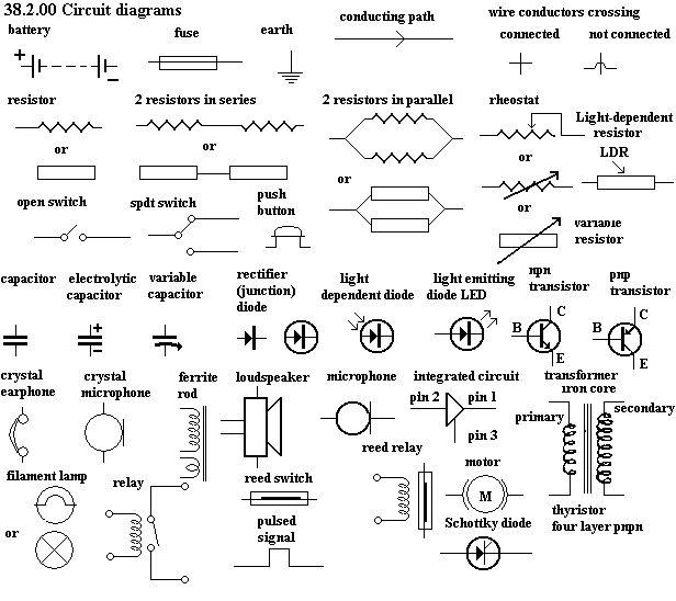 Connect Wire Schematic Symbols - Schematic Diagrams on pid diagram symbol legend, wiring schematic symbols chart, software diagram legend, circuit diagram legend,