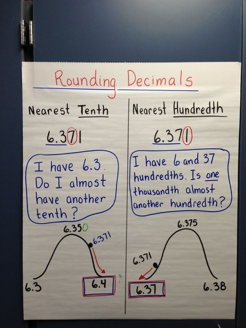 17 best images about rounding on pinterest place values