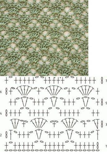 Image of crochet-stitch