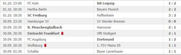 """Banh 88 Trang Tổng Hợp Nhận Định & Soi Kèo Nhà Cái - Banh88.infoTin Tuc Bong Da -  (Kenhthethao) - Với việc Carlo Ancelotti bị sa thải sau trận thua PSG hồi giữa tuần Bayern dù """"thay tướng"""" vẫn chưa thể khiến NHM hài lòng với trận hòa trên sân của Hertha Berlin cuối tuần qua. Trong khi đó Borussia Dortmund tiếp tục nối dài mạch trận bất bại ở đấu trường này qua đó """"chễm chệ"""" trên ngôi đầu BXH.  Cuối tuần qua Bayern có chuyến làm khách trên sân của Hertha Berlin điều đáng chú ý là đây là trận…"""
