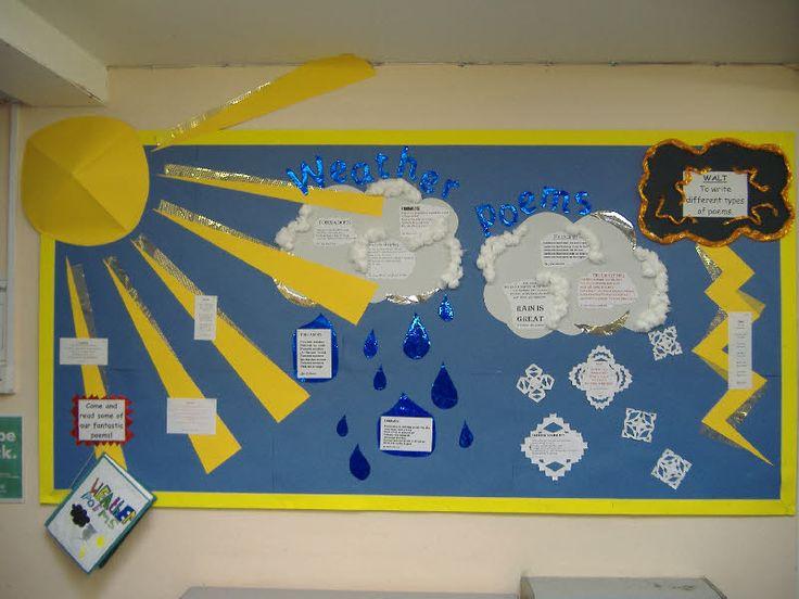 Weather Poems classroom display photo - Photo gallery - SparkleBox