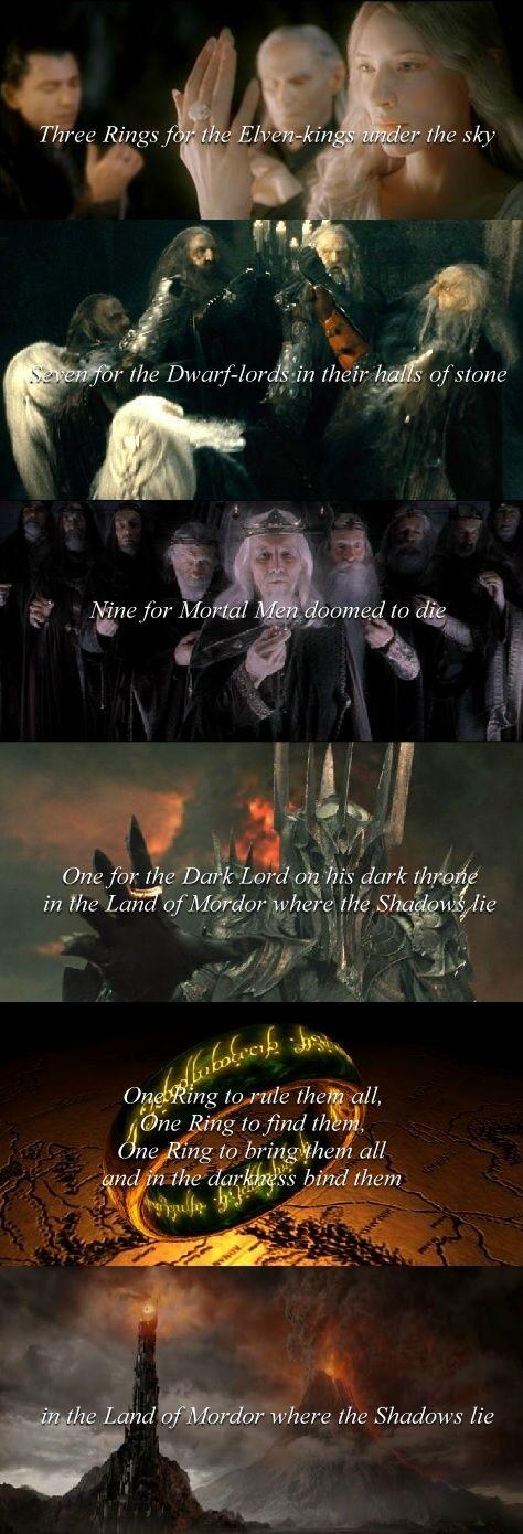 Tre Anelli ai Re degli Elfi sotto il cielo che risplende,  Sette ai Principi dei Nani nelle lor rocche di pietra, Nove agli Uomini Mortali che la triste morte attende,  Uno per l'Oscuro Sire chiuso nella reggia tetra, nella Terra di Mordor dove l'Ombra nera scende.  Un Anello per domarli,  un Anello per trovarli,  Un Anello per ghermirli  e nel buio incatenarli.  Nella Terra di Mordor dove l'Ombra cupa scende