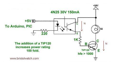 Opto isolator driving a TIP120 NPN Darlington transisotr.