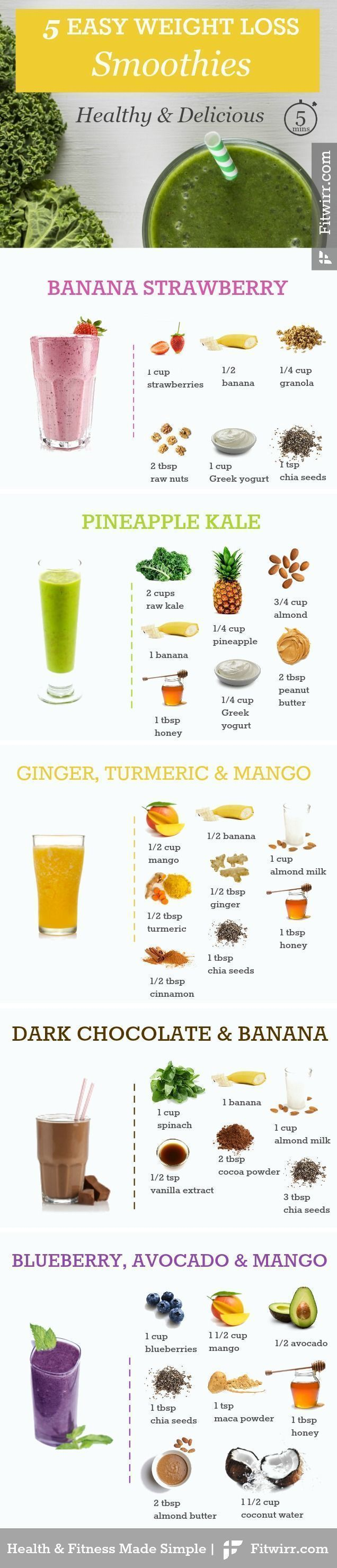 ** Look into >>  **  5 Insanely Easy Healthful Smoothie Recipes for Weight Loss......