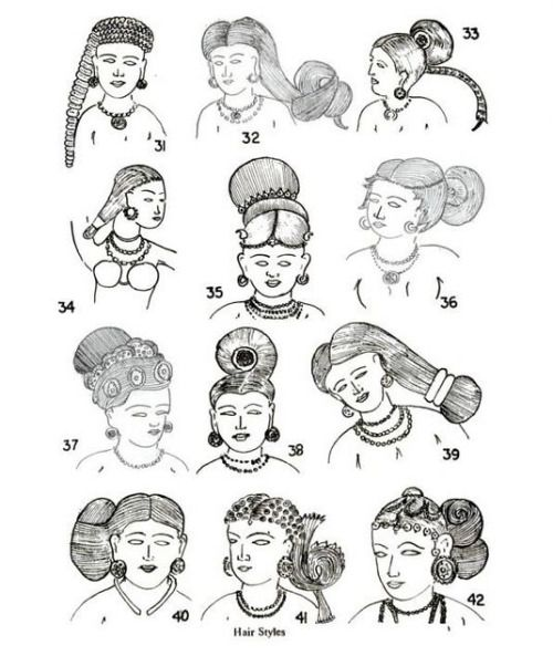 vintageindianclothing: Though the illustrations are taken