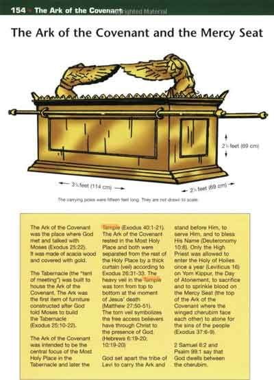 Ark of the Covenant: Definition, History & Location ...