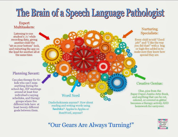Cheerful Speech Chatter: The Brain of a Speech Language Pathologist