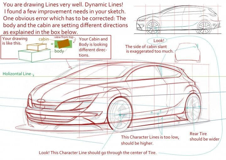 Car Drawing feedback and review by Car Design Academy Instructor