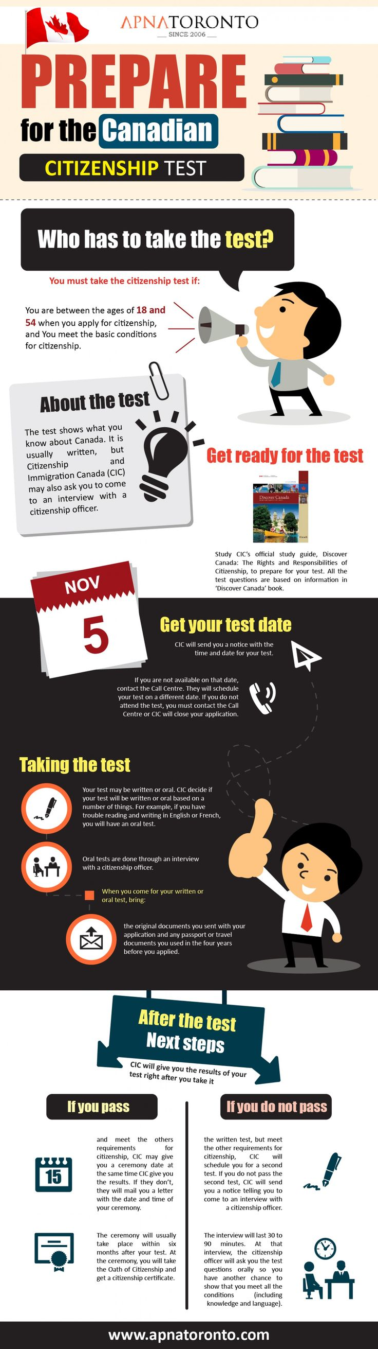 Prepare for the Canadian Citizenship Test Infographic