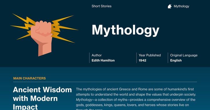 Edith Hamilton's Mythology Infographic to help you understand everything about the book. Visually learn all about the characters, themes, and Edith Hamilton.