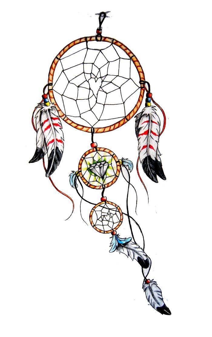 desenhos incas - Pesquisa Google
