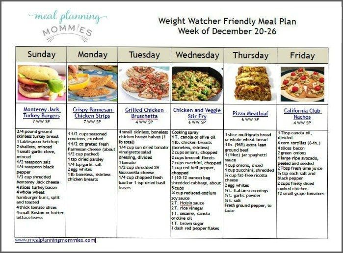 Weight Watcher Meal Plan and Grocery List w/ New SmartPoints - Meal Planning Mommies. ** Learn more by clicking the photo link