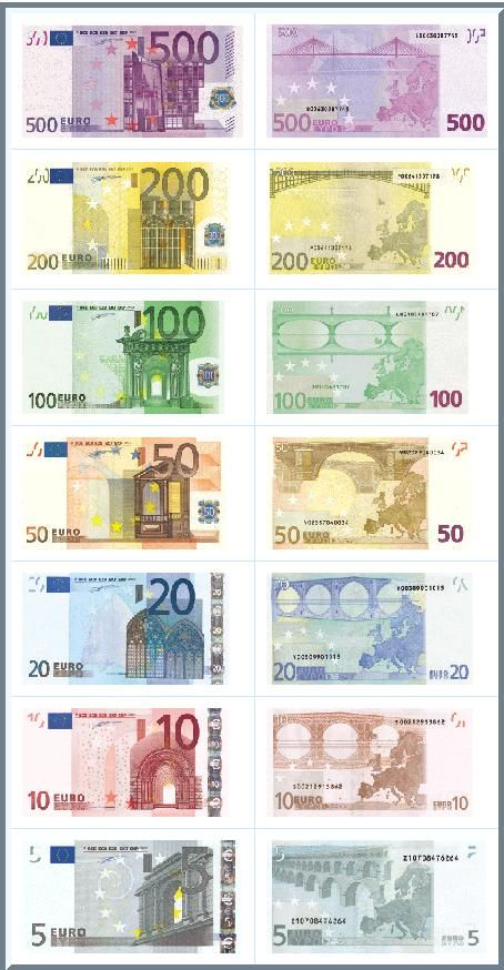 Euro Currency | Currency of Montenegro Euro Montenegro Currency | Your guide in the ...