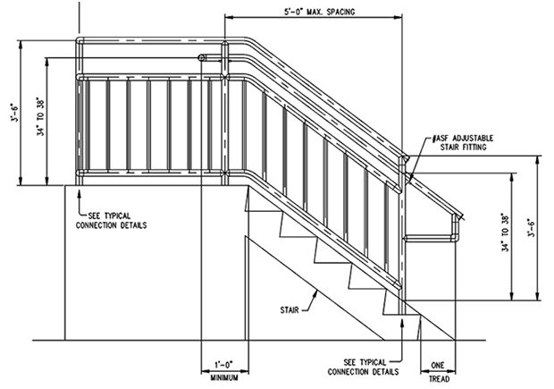 Ibc Handrail International Building Code Handrail Railing