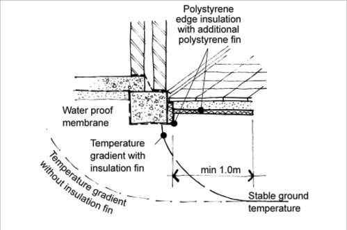 Insulation a cross section diagram shows a concrete slab for What temperature to pour concrete outside