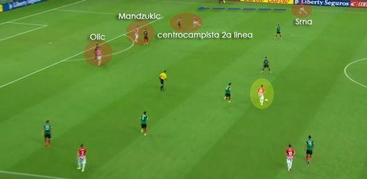 Grupo A: Partido Croacia vs Mexico Al final del partido Croacia arriesgaba acumulando jugadores en zona de finalización para fijar marcajes e intentar progresar con incorporación de laterales