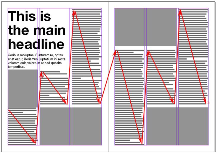 Magazine Spreads – Good and Bad Practices