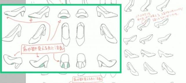 Comment Dessiner Decors Manga