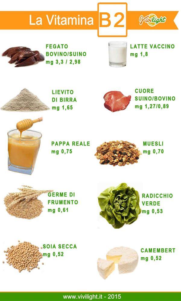 ViviLight La vitamina B2 - ViviLight