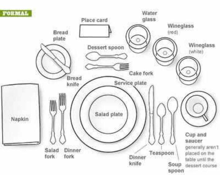 Best Etiquette  Tablescapes Images On Pinterest Tables - Proper table setting placement