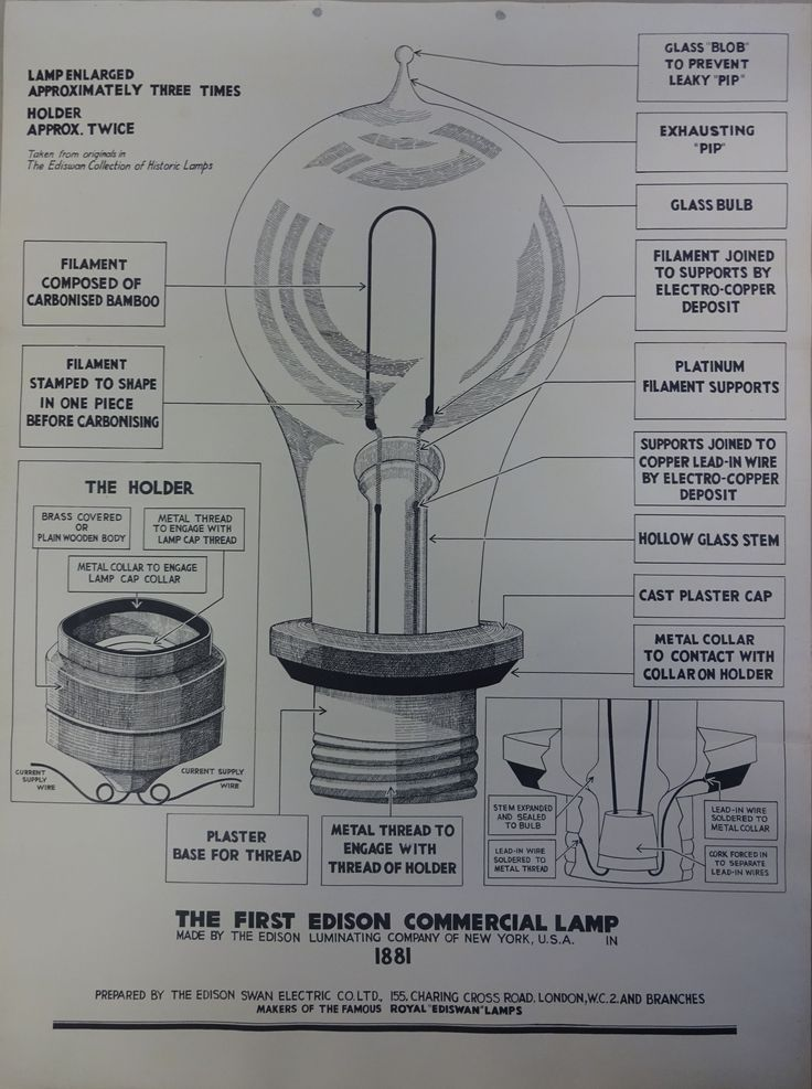 The first Edison commercial lamp, 1881. IET Archives ref. Ediswan catalogue NAEST 46/10 #lighting #histSTEM