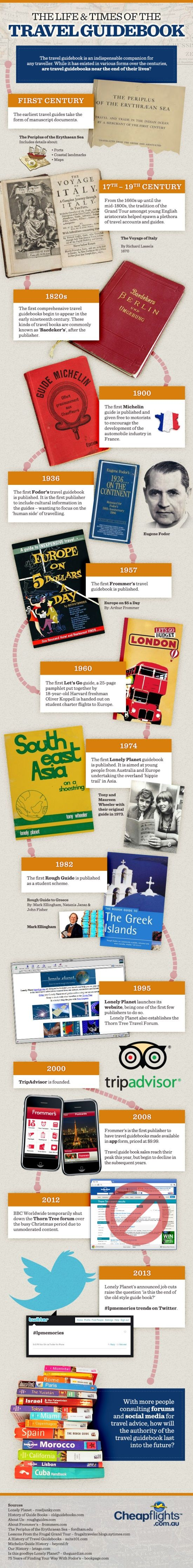 Infographic History of the Travel Guide http://www.cheapflights.com.au/travel/travel-guide-book-infographic/