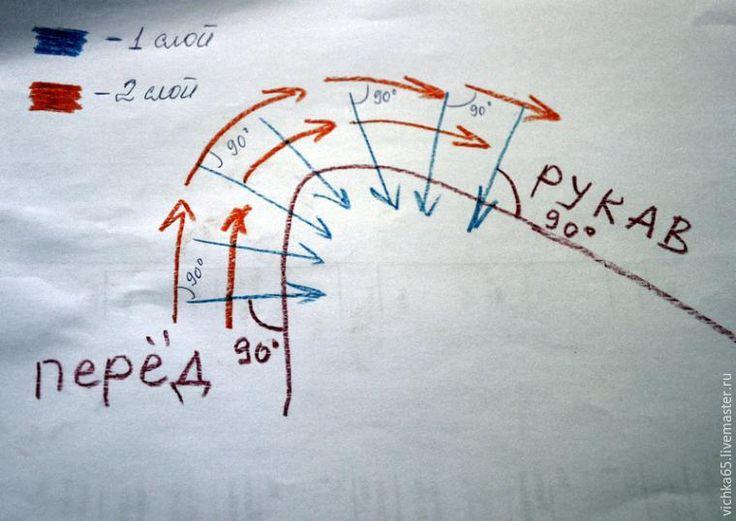 Создаем двустороннюю бесшовную тунику в технике «нуно-фелтинг»: работаем с натуральным шелком - Ярмарка Мастеров - ручная работа, handmade