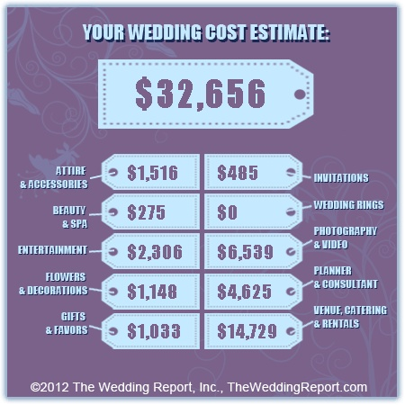22 best video game wedding images on Pinterest Wedding themes - wedding budget calculators