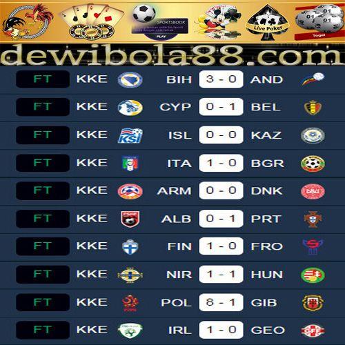 Dewibola88.com | HASIL PERTANDINGAN UEFA EURO 2016 QUALIFIKASI Gmail        :  ag.dewibet@gmail.com YM           :  ag.dewibet@yahoo.com Line         :  dewibola88 BB           :  2B261360 Path         :  dewibola88 Wechat       :  dewi_bet Instagram    :  dewibola88 Pinterest    :  dewibola88 Twitter      :  dewibola88 WhatsApp     :  dewibola88 Google+      :  DEWIBET BBM Channel  :  C002DE376 Flickr       :  felicia.lim Tumblr       :  felicia.lim Facebook     :  dewibola88