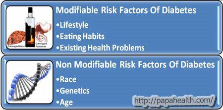 thesis diabetes