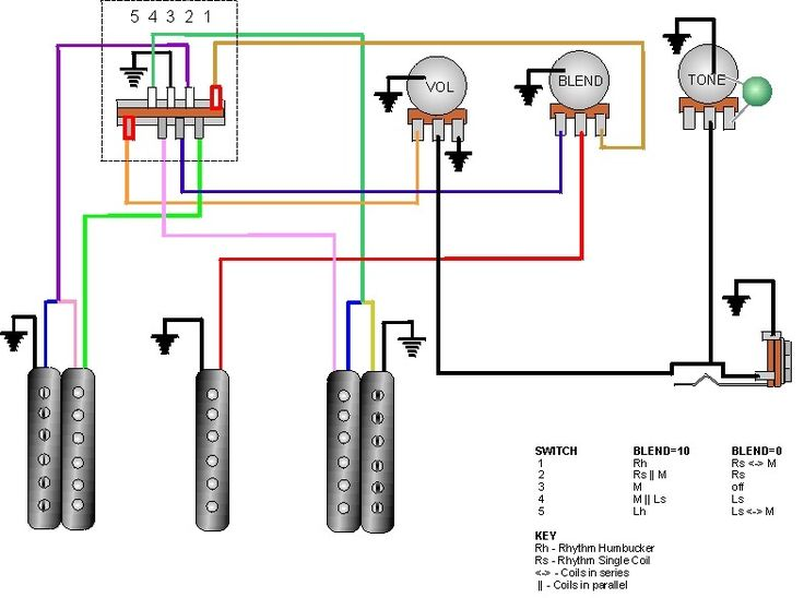 Best Strat Guitar DIY Upgrades Images On Pinterest Guitars - Hofner bass wiring diagram