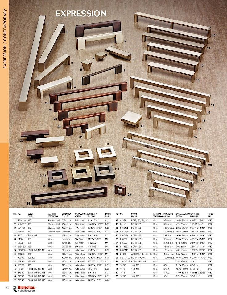 Collection Brochure at Richelieu Hardware