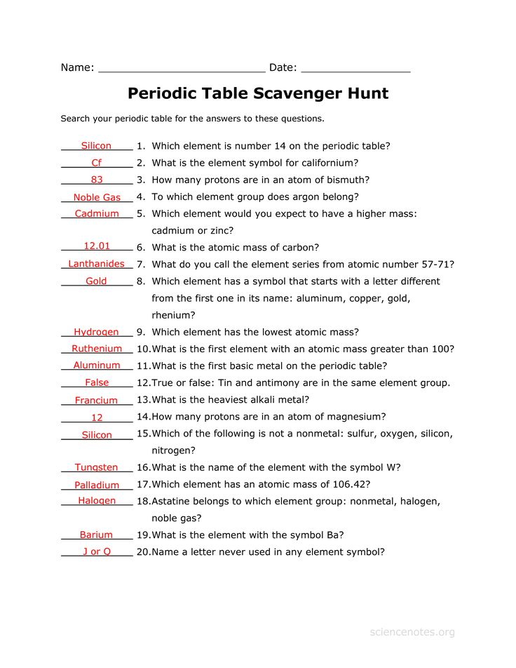 Answer key to the Periodic Table Scavenger Hunt Worksheet ...