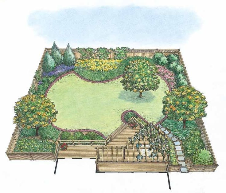Best 25+ Landscape plans ideas on Pinterest | Backyard landscaping ...