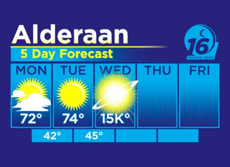 alderaan weather forecast
