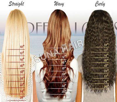 Best 25+ Hair length chart ideas on Pinterest | Length of ...